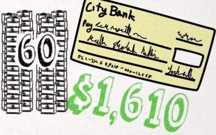 Como ganar dinero extra facil por internet