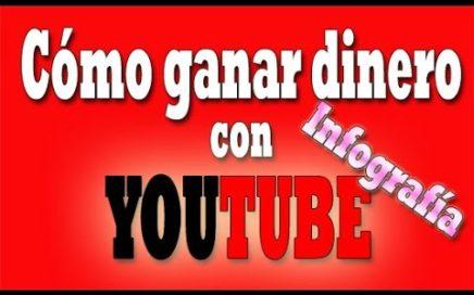$COMO ganar dinero por internet viendo videos 2016 | Para Paypal
