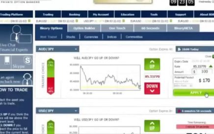 Ganar dinero desde casa - Banc de Binary