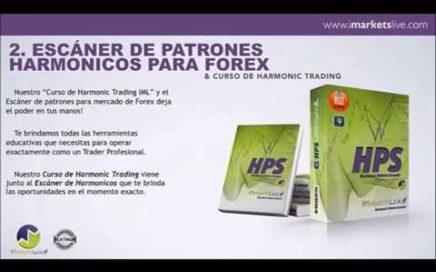 iMarketsLIVE Productos y Servicios Financieros | Forex | Ganar Dinero Online