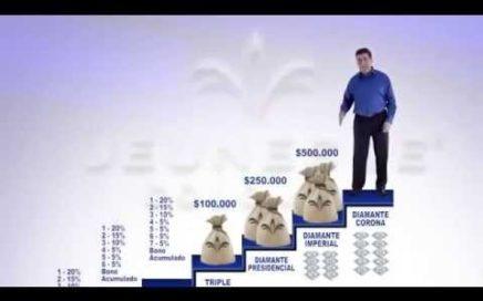 Jeunesse explicacion en 9 minutos - Como ganar dinero con Jeunesse