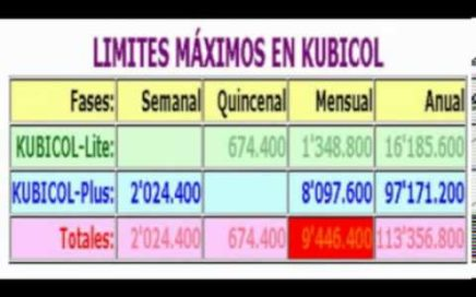KUBICOL :: Nuestra Propuesta :: Ganar Dinero Extra Desde Casa por Internet COLOMBIA