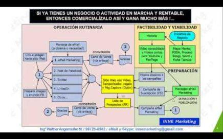 """Protege tu Economía y tu Familia Implantando tu """"Plan B"""" de Contingencia"""