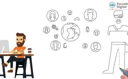 Dinero En Internet (Formas de Hacer Dinero En Internet) Como Ganar Dinero Por Internet 2018