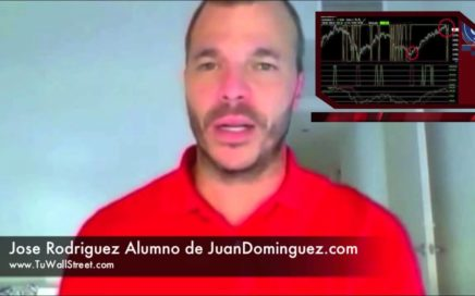 Curso gratis para Invertir y ganar dinero en la Bolsa de Valores de Estados Unidos
