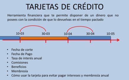 Cómo ganar dinero con Tarjetas de Crédito