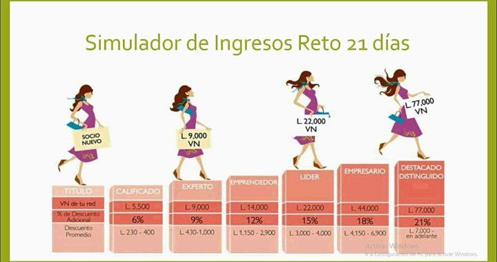 como ganar dinero online en Honduras con oriflame/sarpio