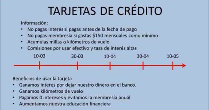 Ejemplo para ganar dinero con tu tarjeta de crédito
