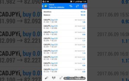 Gana dinero en Automatico con Fusiontrader de Imarketlive IML en Forex