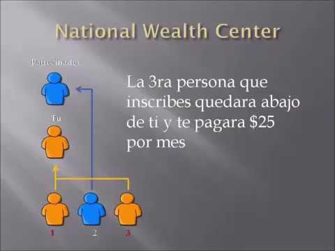 Ganar Dinero online, ganar dinero sin salir de casa, para ganar dinero registrate gratis