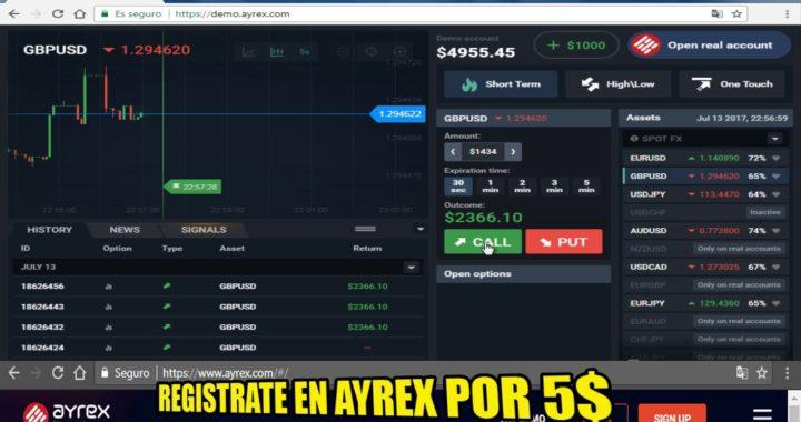 !!GANAR DINERO RAPIDO!! 1864$ en 2 operaciones en AYREX!!