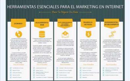 Ideas Para Ganar Dinero Extra | Negocios Por Internet Rentables | Herramientas De Marketing