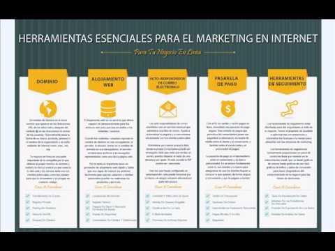 Ideas Para Ganar Dinero Extra   Negocios Por Internet Rentables   Herramientas De Marketing