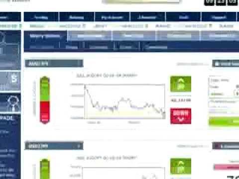 TRUCO Cómo Ganar Dinero Fácil Por Internet!!! - Produce U$593 en 1 Hora