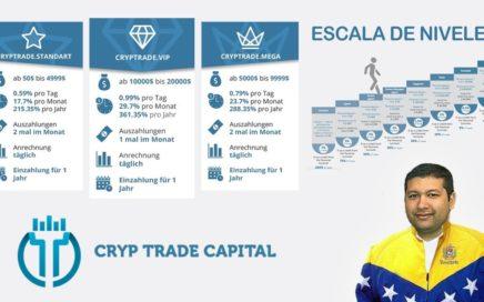Cryp Trade Capital - Empresa Sancionada en Europa, Actualmente Paralizada.