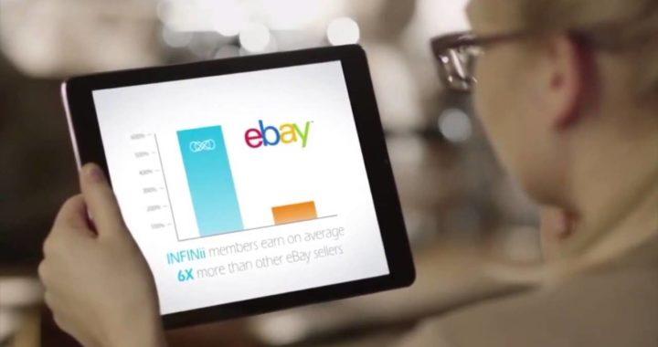 Como Hacer Dinero con el Comercio Electronico | eCommerce | Comercio Electronico 2016