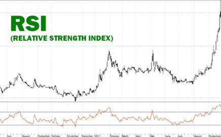 Como utilizar en la bolsa el indicador RSI para ganar dinero en el corto plazo