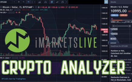 IML Crypto Analyzer Herramienta Unica Para Trading con Criptomonedas | FOREX | Bitcoin
