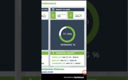 MIRA Como Ganar $1,783 USD en 4 dias en FOREX 100% Manos Libres | iMarketsLive| Fusion Trader