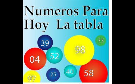 COMO GANAR LA LOTERÍA HOY 24 DE MARZO Y GANAR DINERO WHATSAPP 1829-864-7310