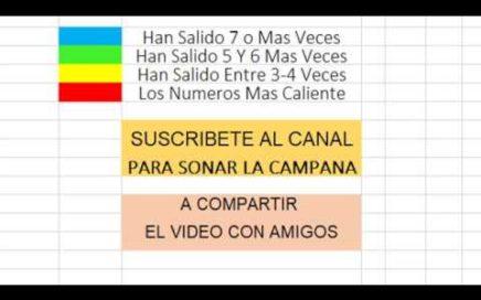 COMO GANAR LA LOTERÍA HOY 28 DE ABRIL Y GANAR DINERO EXTRA 1829-864-7310