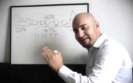 Jorge Drezner- Como ganar mucho dinero desde su casa y por que no ganas?(Parte1)