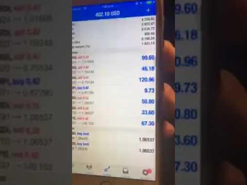 Como Ganar Dinero Desde Mi Celular En Automático/ FOREX