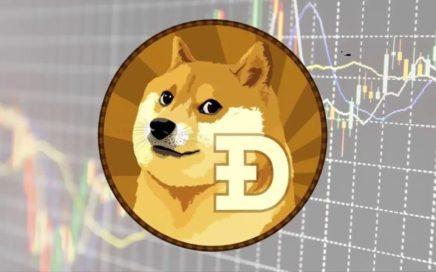 Cómo Ganar $50 USD diarios Minando DogeCoin? - Comprar DogeCoin con Tarjeta