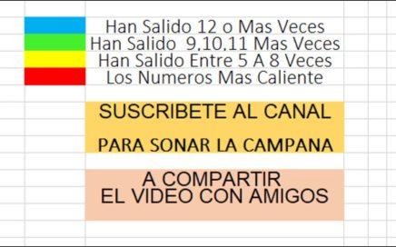 COMO GANAR LA LOTERÍA HOY 9 DE JUNIO Y GANAR DINERO WHATSAPP 1829-864-7310