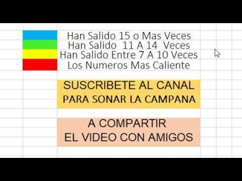 COMO GANAR LA LOTERÍA HOY 15 DE JULIO Y GANAR DINERO WHATSAPP 1829-864-7310