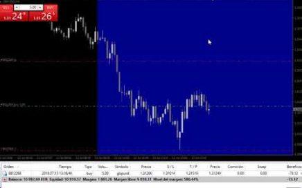 Como invertir en forex [METODO FACIL, RAPIDO Y DEFINITIVO]. Ganar 1000€ 13/07/18