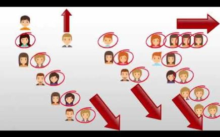 Quieres ganar el 100% de tus ventas? Entérate de este sistema de Marketing Digital.