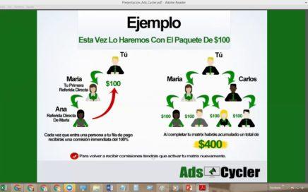 ADS CYCLER COMO GANAR $400 POR DIA ESTRATEGIA SIN PERDER TU DINERO