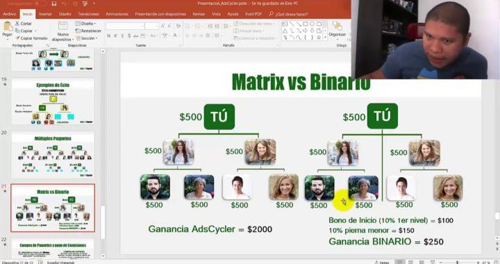 Ads Cycler  Presentacion Oficial - De $20 a 1$4,000 USD(Gana dinero Por Internet )