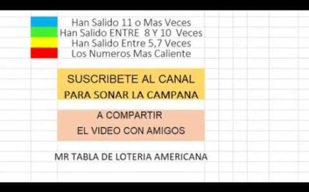 COMO GANAR LA LOTERÍA CON LOS NÚMEROS PARA HOY 30 DE AGOSTO 1829-864-7310