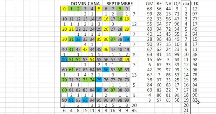 COMO GANAR LA LOTERÍA HOY 20 y 21 DE SEPTIEMBRE Y GANAR DINERO