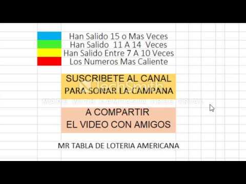 COMO GANAR LA LOTERÍA HOY 4 DE SEPTIEMBRE Y GANAR DINERO 1829-864-7310