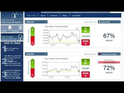 Dinero Con Opciones Binarias Como Ganar $500 Dólares En 12 Minutos