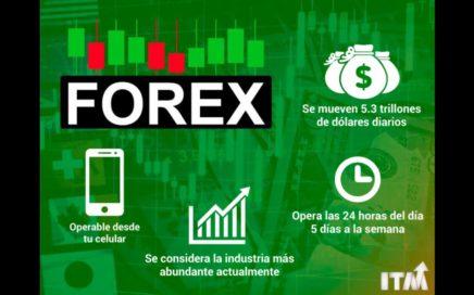 ITM Negocio Inteligente Para Ganar Dinero Online
