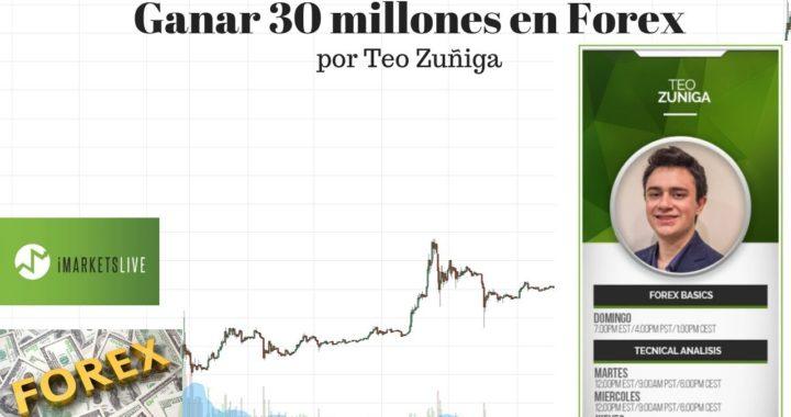 La mejor estrategia de Forex - Teo zuñiga IML - Gana mucho dinero - Dinero Online