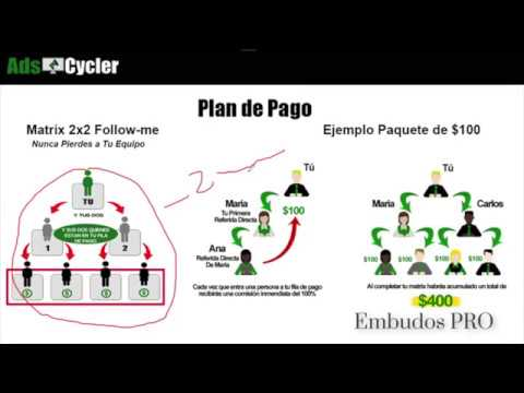 PRESENTACION DE ADS CYCLER (Gana Dinero Por Internet 2018)