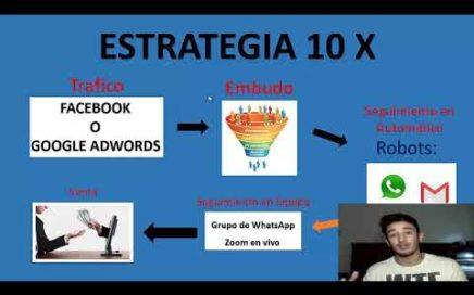 Ads cycler estrategia 10X
