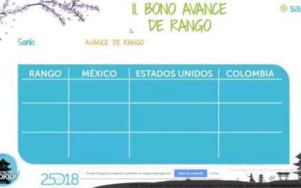 ¿Cómo ganar dinero en Sanki Colombia? - Plan de Compensación 2018