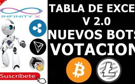 INFINITY X NOTICIAS Y NUEVOS BOTS BITCOIN Y LITECOIN l NUEVA TABLA DE EXCEL V2.0